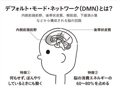 脳の疲れ3