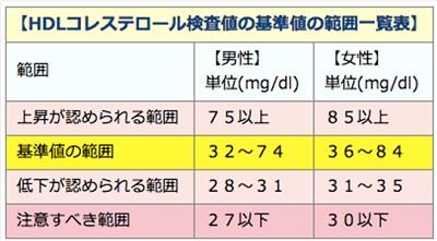 薬の飲み過ぎに注意3